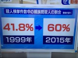日本の親族間殺人です